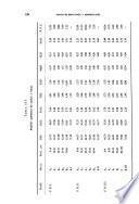 Anales de edafología y agrobiología