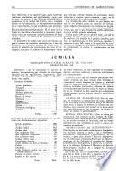 Boletin de informacion del Ministerio de Agricultura