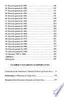 Elecciones y partidos políticos de Puerto Rico
