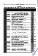 Impuestos 1994: Primer estatuto tributario concordado. Decretos reglamentarios