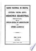 Memoria anual presentada por el Consejo General de Administración a los señores accionistas