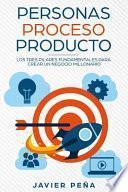 Personas, Proceso y Producto