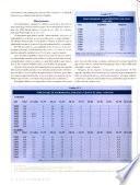Revista Occidente