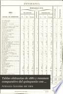 Tablas obituarias de 1881 y resumen comparativo del quinquenio con el de 1872 a 1876