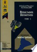 VI censo de población y V de vivienda, 2001: Provincia de Morona Santiago